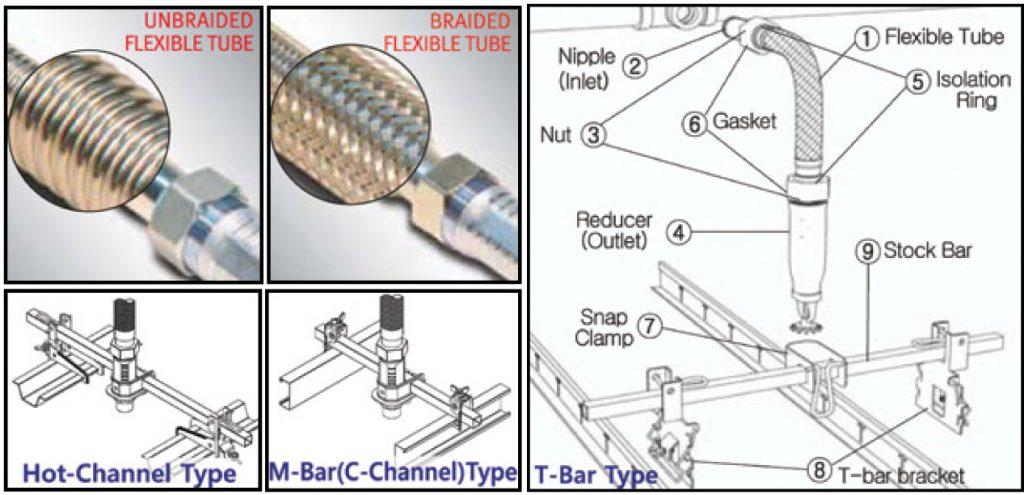Dây mềm nối đầu phun sprinkler loại có vỏ bện hãng Daejin